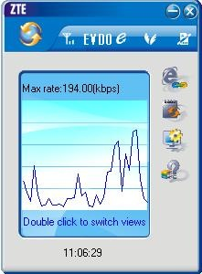 evdo speed variation for a single file download