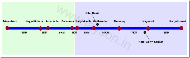 trivandrum kanyakumari road map